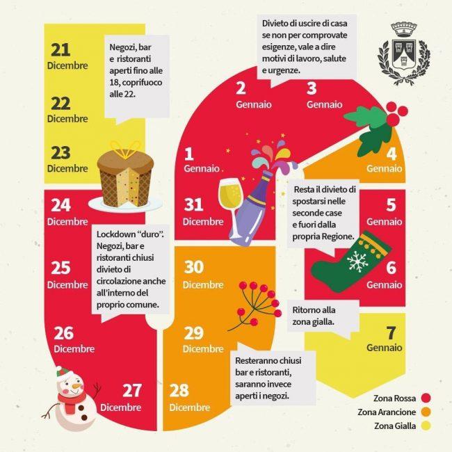 Infografica realizzata dal Comune di Trino Vercellese