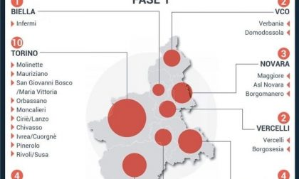 Piano vaccini anti Covid: ecco dove saranno distribuiti