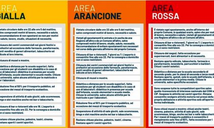 Piemonte zona gialla dal 13 dicembre: cosa cambia