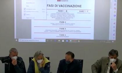Cirio svela le fasi del piano di vaccinazione in Piemonte: tutte le date