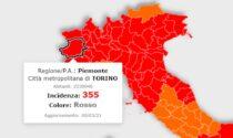 L'incidenza dei contagi cala, ma il Piemonte rimane sempre da zona rossa: Torino sopra quota 350