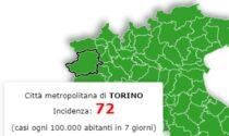 Incidenza zona bianca: il Piemonte deve scendere da 72 casi a 50 su 100mila